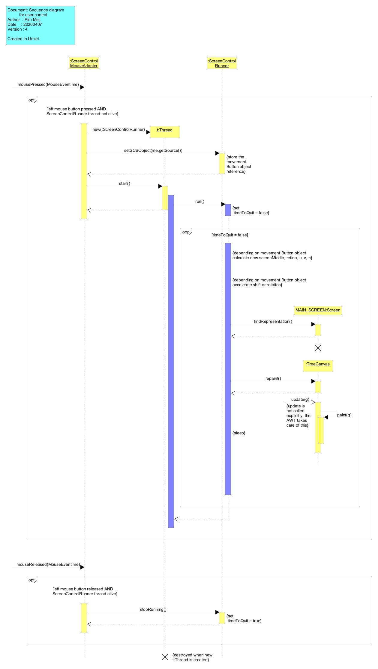 The Tree Project sequence diagram for user control